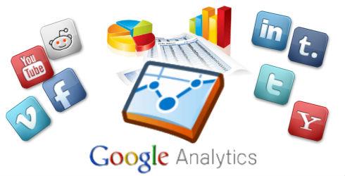 analytics for website north devon